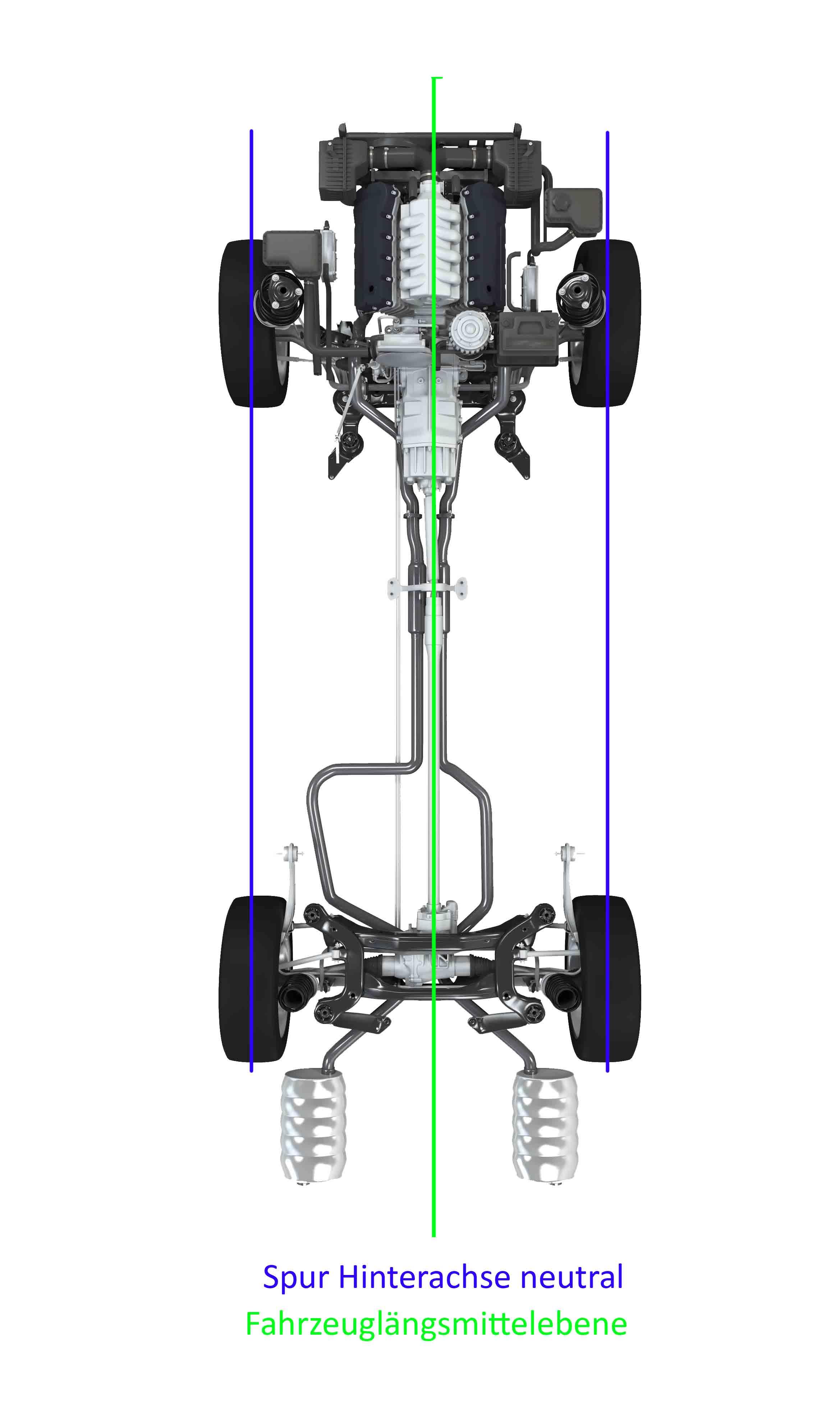 Fahrwerk Achsvermessung ACC Radar Spurhalteassistent kalibrieren justieren geometrische Fahrachse